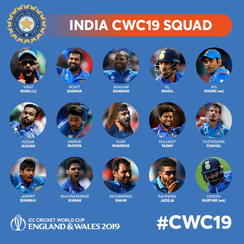 India Team Squad for Cricket World Cup 2019