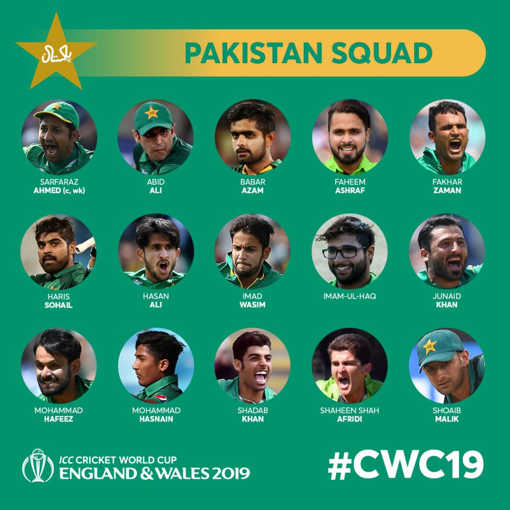 Pakistan Team Squad for Cricket World Cup 2019