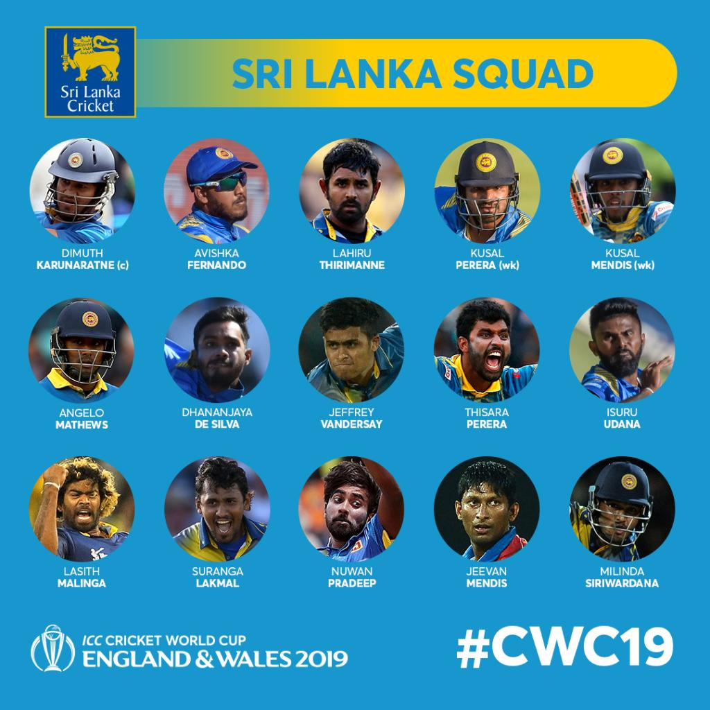 Sri Lanka Team Squad for Cricket World Cup 2019