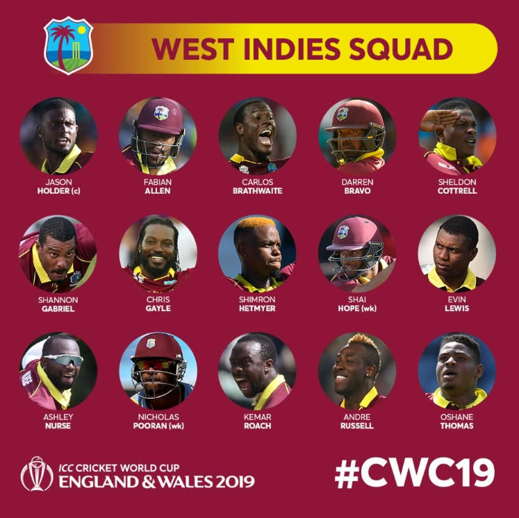 West Indies Team Squad for ICC Cricket World Cup 2019